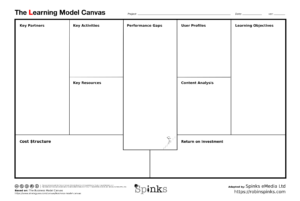 Introducing the Learning Model Canvas